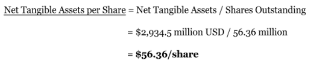 Net Tangible Assets per Share