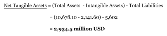 Net Tangible Assets