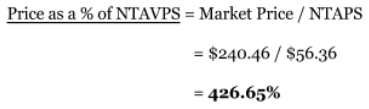 Price as a Percentage of NTAVPS